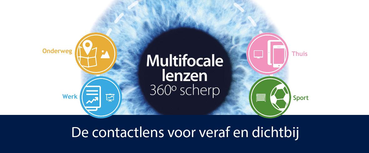 multifocale lenzen 360